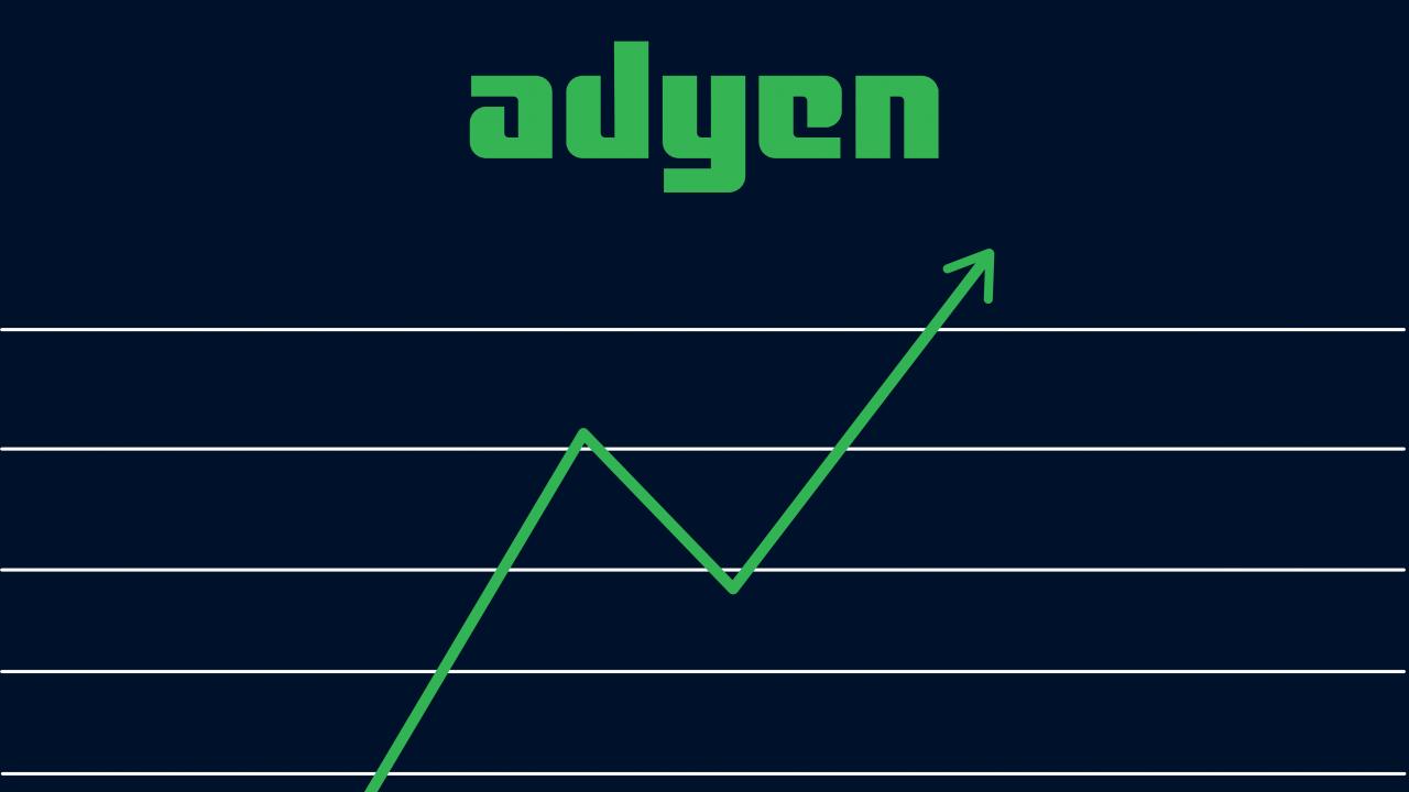 https://saasmag.com/wp-content/uploads/2018/05/Ayden-new-33-2-1280x720.png